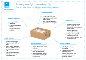 Vorteile weniger Verpackungsmaterial