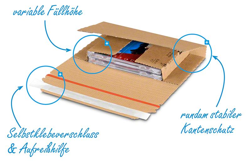 Erklärung Buch- und Medienverpackungen
