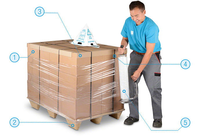 Ladungssicherung mit Verpackungsmaterial