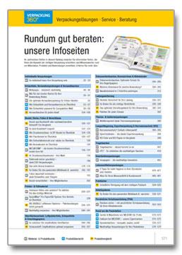 Index Infoseiten MEDEWO-Hauptkatalog 21/22