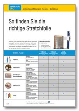 Ratgeber Stretchfolien MEDEWO-Hauptkatalog 21/22