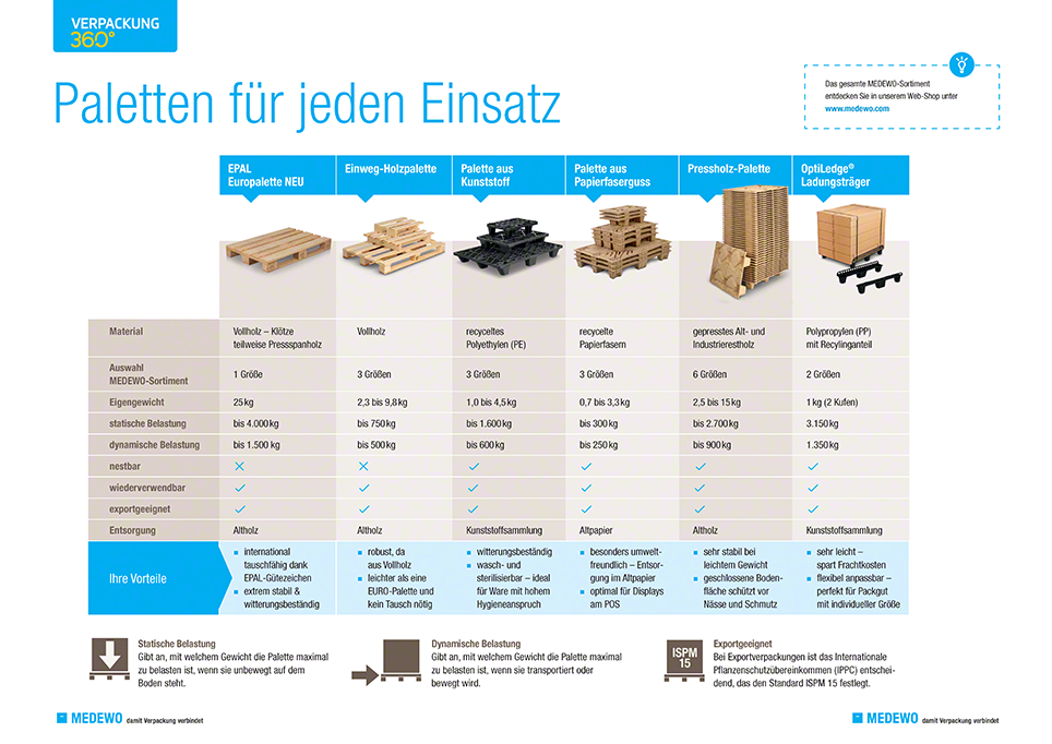 Vorschau PDF-Ratgeber Paletten