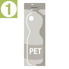 Herstellung rPET-Tasche: PET-Flasche