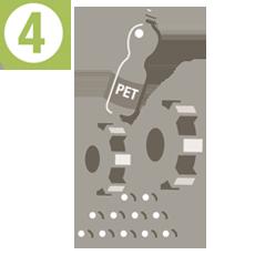 Herstellung rPET-Tasche: Zerkleinerung Flaschen